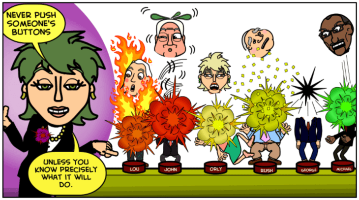 Recognizing hot buttons in others cartoon by Fortunalee.