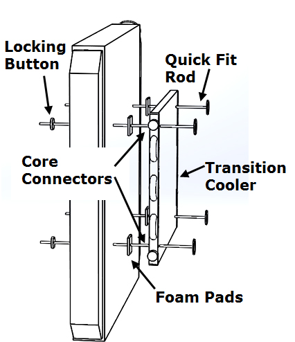 Wiring Diagram Semi Trailer Plug 7 Wire Connector Wiring