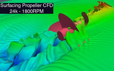 computational fluid dynamics of a surfacing propeller