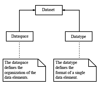 Chapter 6: HDF5 Datatypes