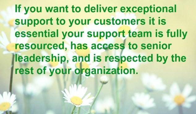 Intercom on Customer Support