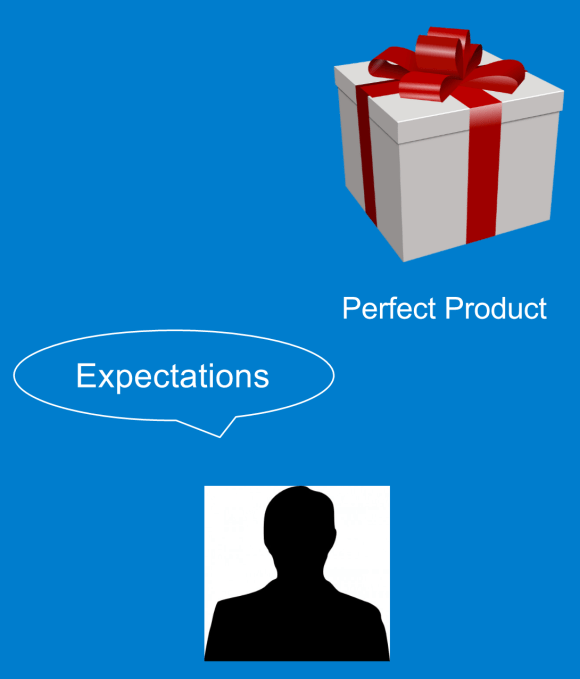 Product and Expectations