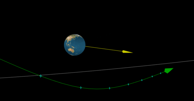 ASTEROID PASSING CLOSE TO EARTH TOMORROW
