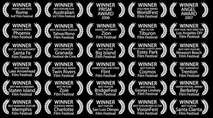 Screenwriting Competition Strategies