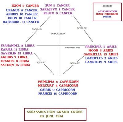 Assassination Grand Cross