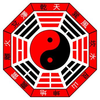 Chinese Bagua
