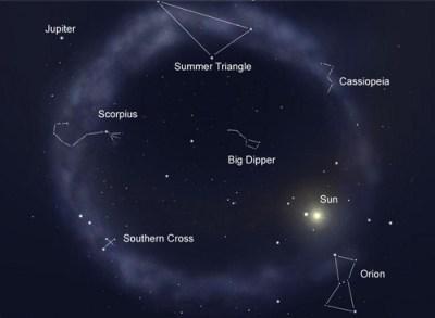 Milky Way constellations
