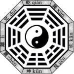 I Ching Bagua