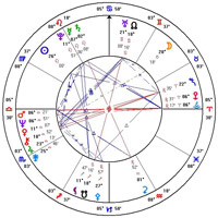 Bill Clinton natal birth chart