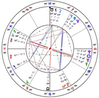 David Anthony Weiner natal chart (click image for larger view)