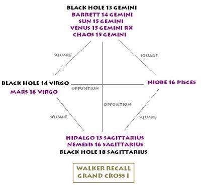 Scott Walker 1