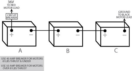 boat battery hookup diagram