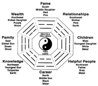 Creating harmony at work  A guide to office feng shui ...