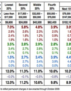 Sales tax chart ohio also printable rh zahradni nabytek vyprodejfo