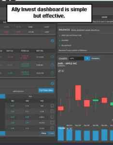Ally invest dashboard also bank and broker review pros cons made simple rh daytradereview