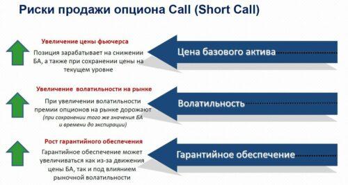 акции urok 33 riski prodazhi opcionov chast 2 b887557 УРОК 33. РИСКИ ПРОДАЖИ ОПЦИОНОВ. ЧАСТЬ 2 5