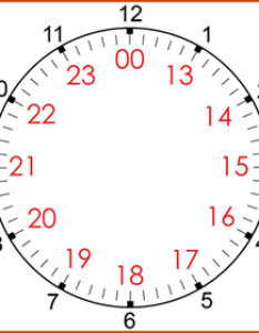 hour time clock also basics for day trading charts rh daytradetowin