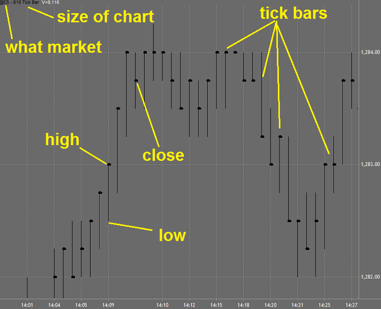 a complete guide to volume price analysis free pdf