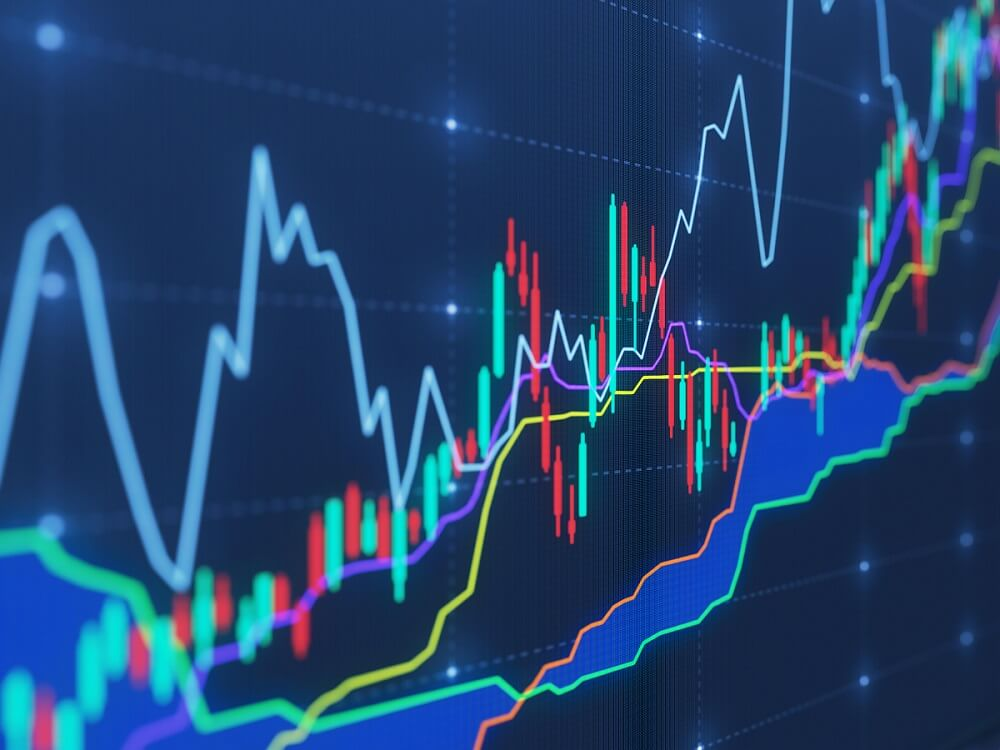 The Main Principles Of My 10 Absolute Favorite Stock Trading Software Tools