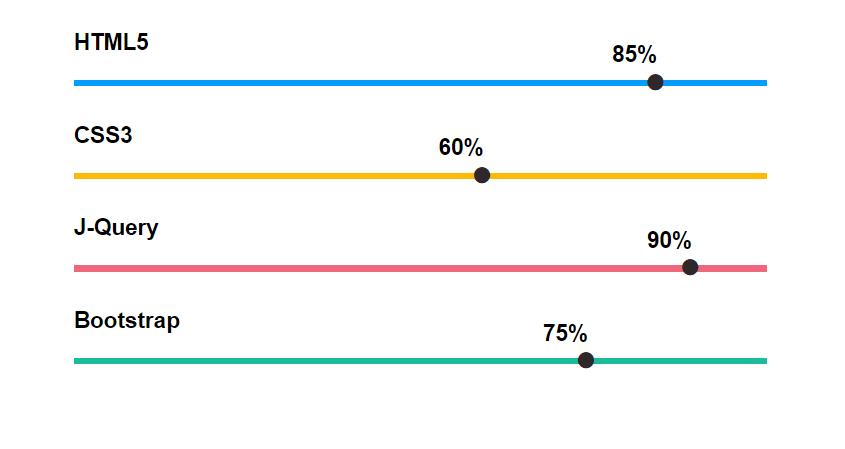 progress bar wp