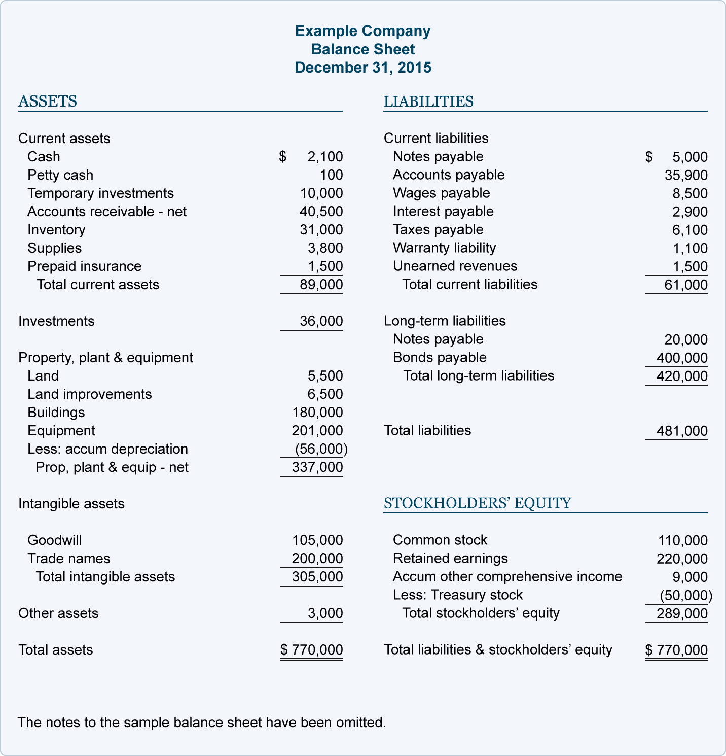 Free Accounting Templates Excel Worksheets