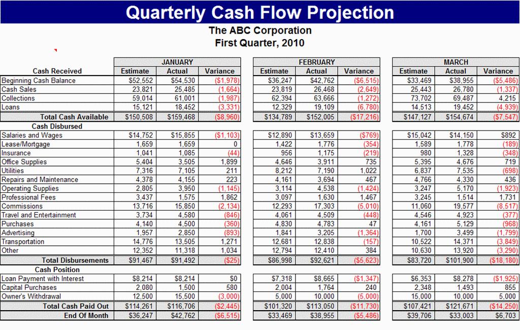free cash flow worksheet