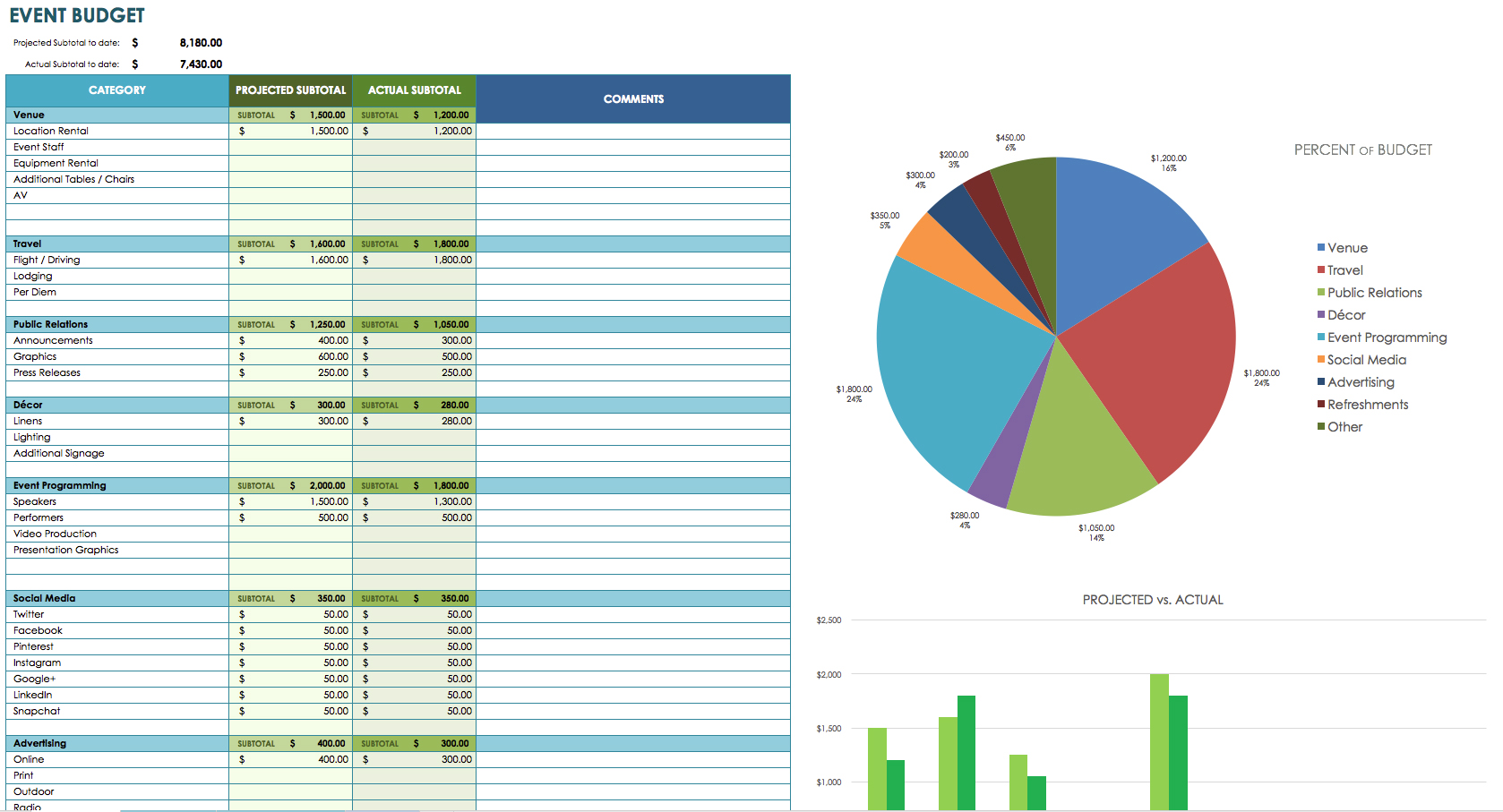 Food Cost Spreadsheet Template Costing Spreadsheet