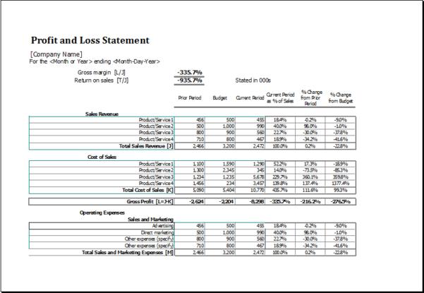 Quarterly Income Statement Template Income Spreadsheet