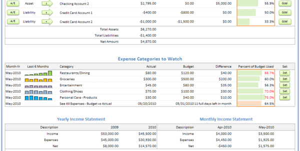 Personal Finance Spreadsheet Template Excel Personal Finance ...