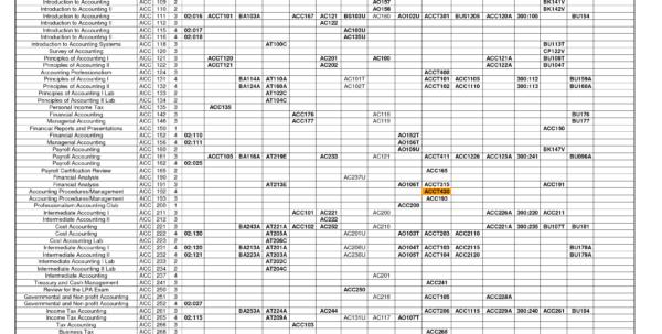Simple Bookkeeping Sheet Renovation Spreadsheet Template