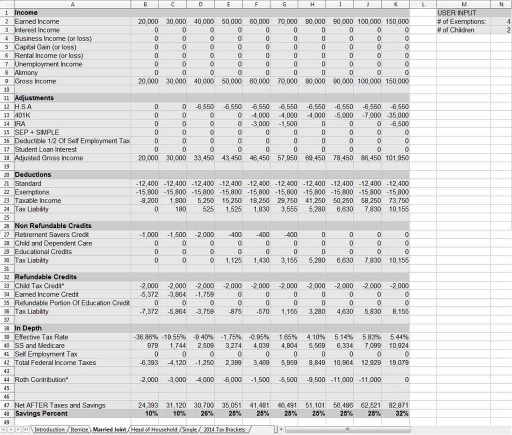 Clothing Donation Values Spreadsheet Donation Spreadsheet