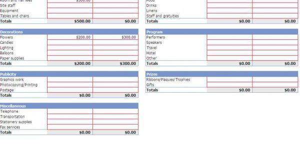 Budget Template For Non Profit Organization Sample Budget ...