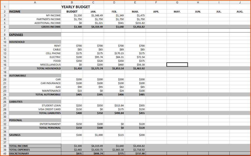 Budgeting Spreadsheet Template Budget Spreadsheet Spreadsheet Templates For Busines Budget