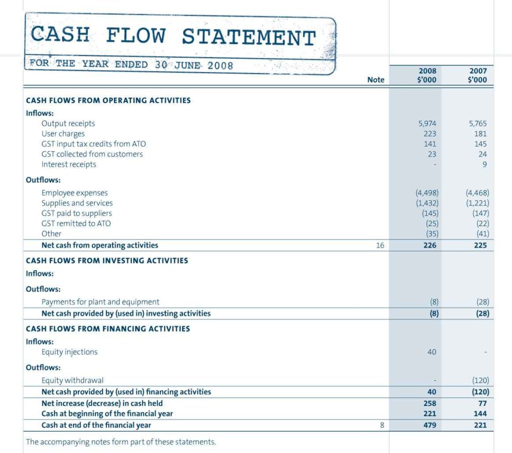 Cash Flow Spreadsheet Template Spreadsheet Templates For
