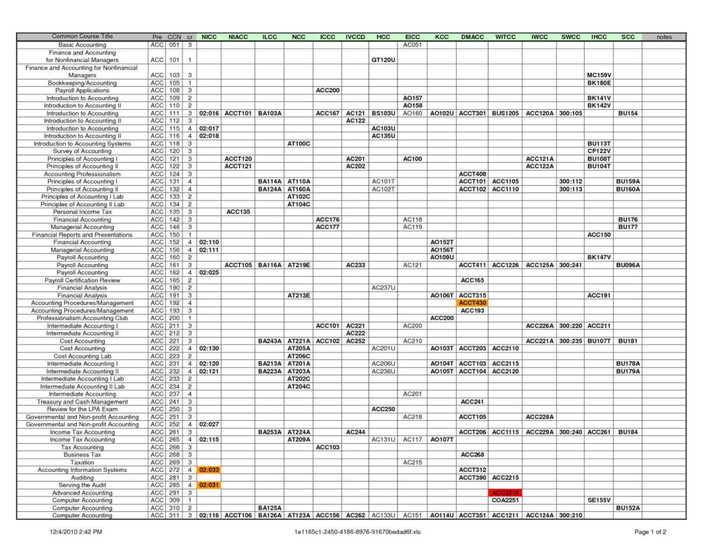 Accounting Spreadsheet Templates Excel Excel Spreadsheet