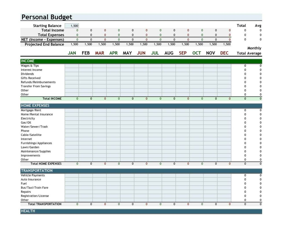 Budgeting Spreadsheet Template Budget Spreadsheet