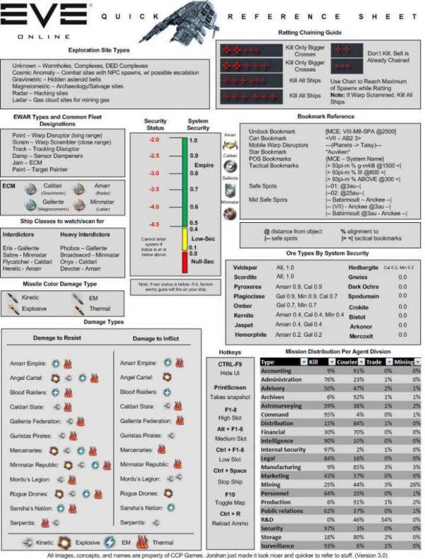 Eve Online Excel Spreadsheet Online Spreadsheet Small Business ...
