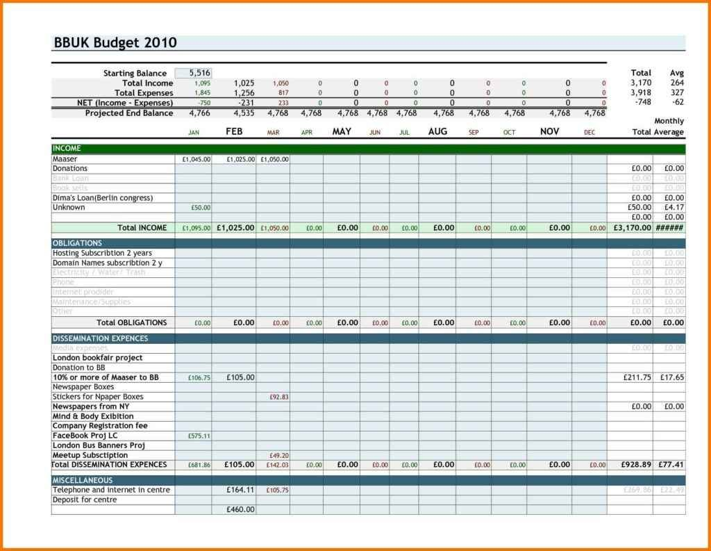 Personal Budget Spreadsheet Template Personal Budget