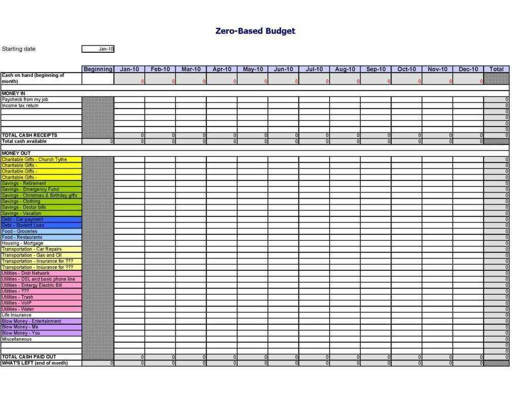 Personal Monthly Budget Worksheet Excel1