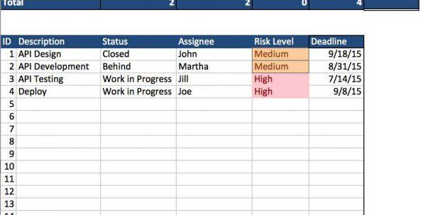 Project Management Worksheet Template Project Management Spreadsheet ...