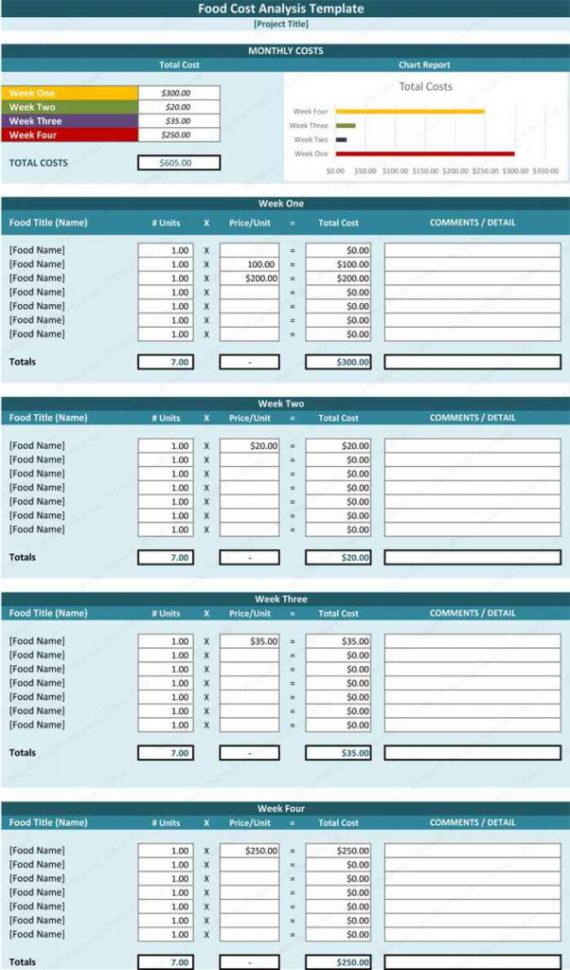 Cost Spreadsheet Template Spreadsheet Templates For Business Costing Spreadsheet Cost Estimate