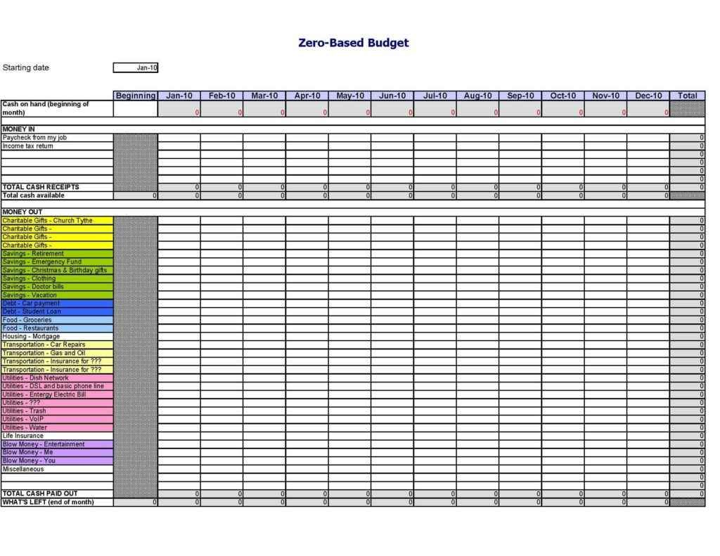Sample Household Budget Spreadsheet Budget Spreadsheet
