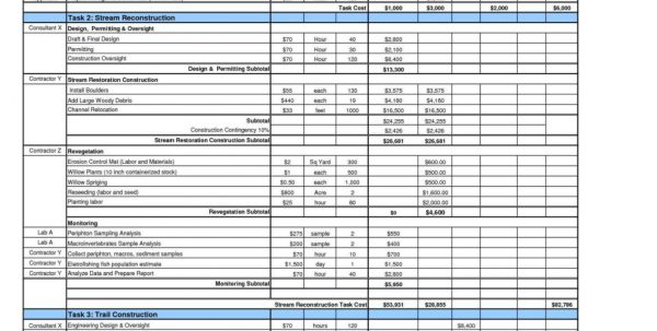 Spreadsheet For Business Plan Spreadsheet Templates Business ...