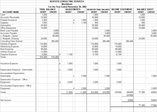 Accounting Worksheet Accounting Spreadsheet 1 Accounting