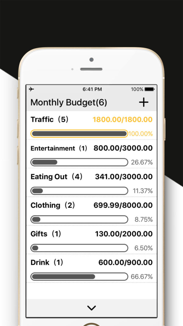 Best Expense Tracker App Android Daily Expenses Tracker Free ...
