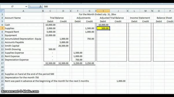 Accounting Worksheet Template Accounting Practice