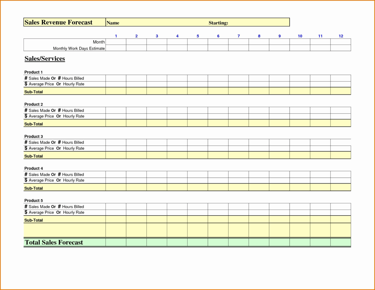 Business Plan Projection Template Kharazmii Within