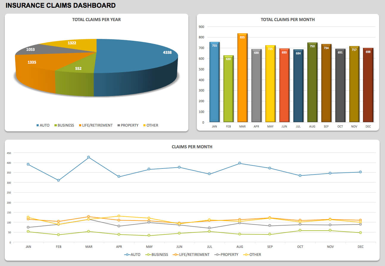 21 Best Kpi Dashboard Excel Template Samples For Free