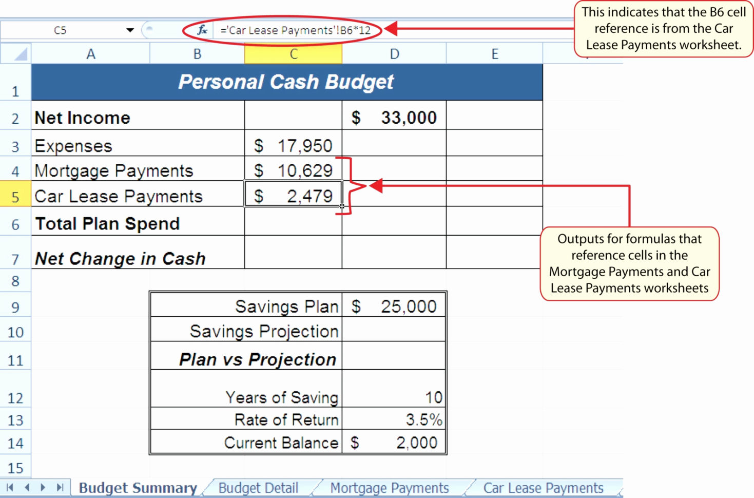 Auto Amortization Schedule Excel Lovely Template Loan