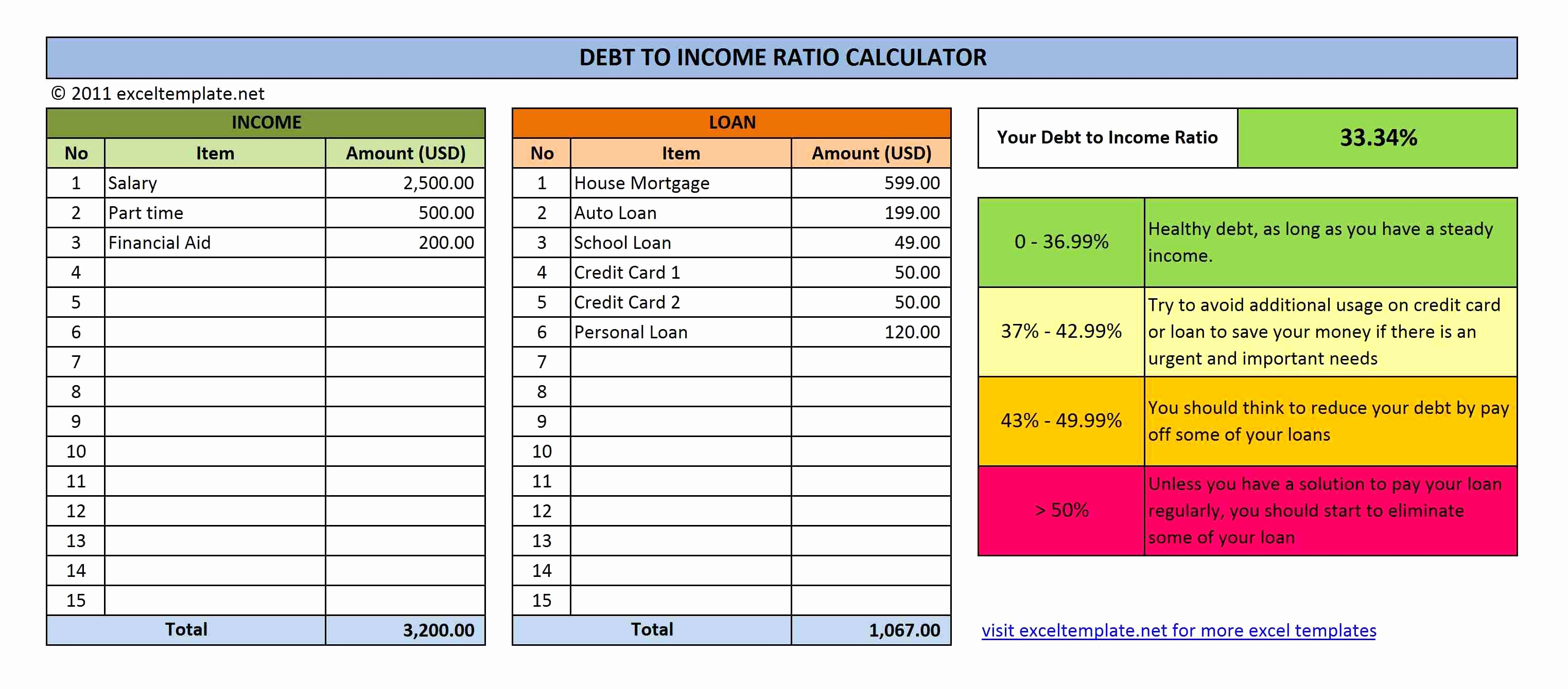 Cash Basis Accounting Spreadsheet Awesome Excel Bank